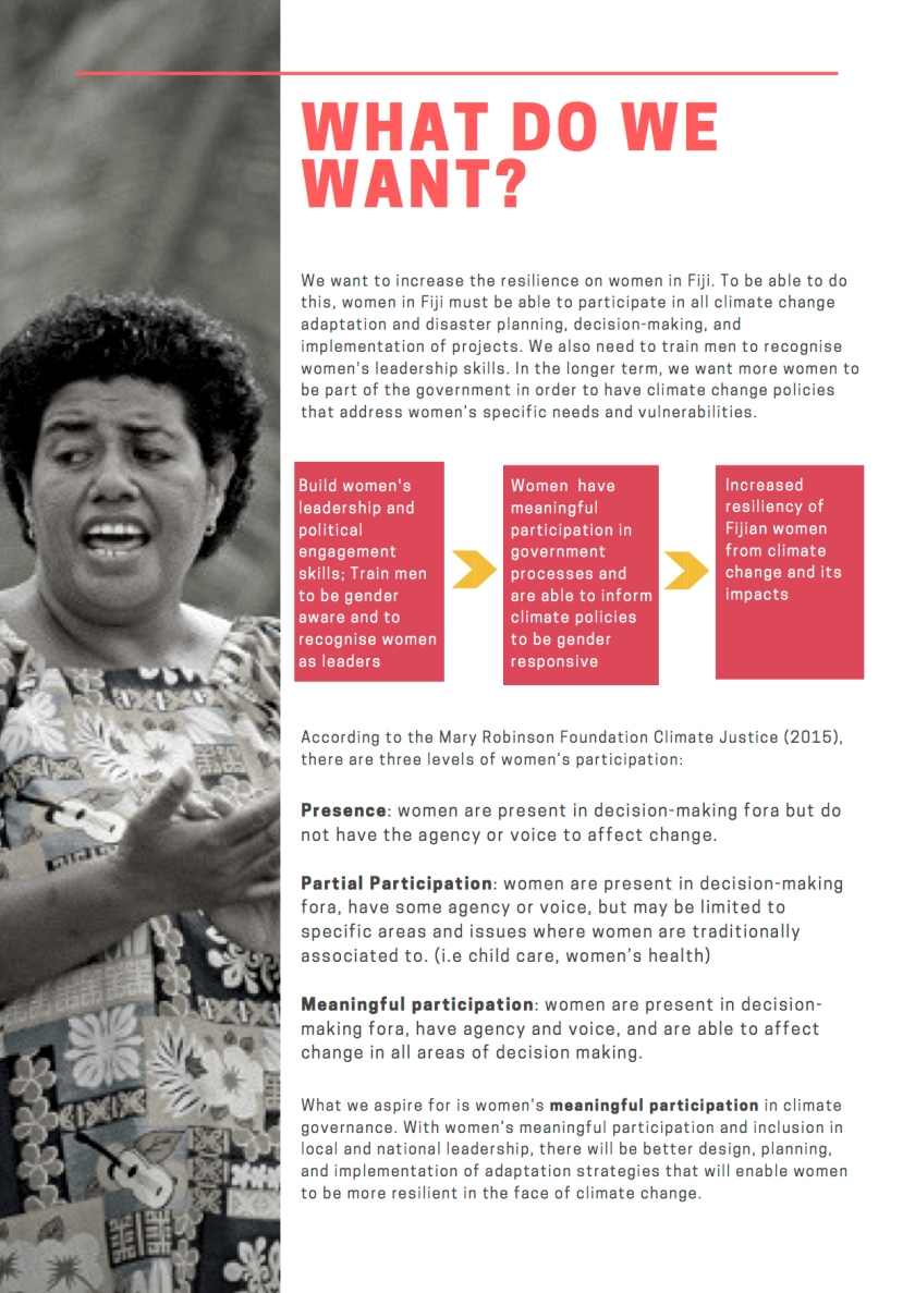 INCREASING RESILIENCY OF WOMEN IN FIJI.jpg